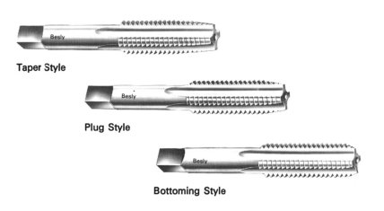 Besly Standard  Straight Flute Taps