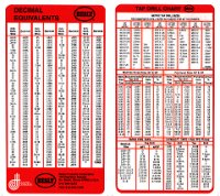 image regarding Printable Decimal Equivalent Chart named Besly Slicing Applications, Inc. :: Decimal Identical Charts